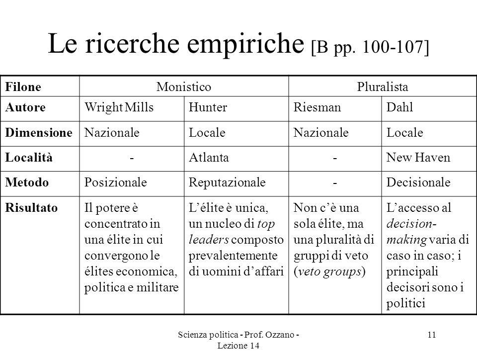 Le ricerche empiriche [B pp. 100-107]